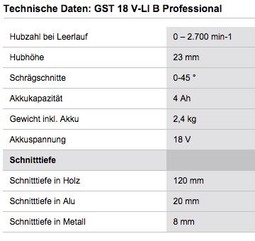 Technische_Details_Bosch Akku-Stichsäge GST 18 V-Li B solo